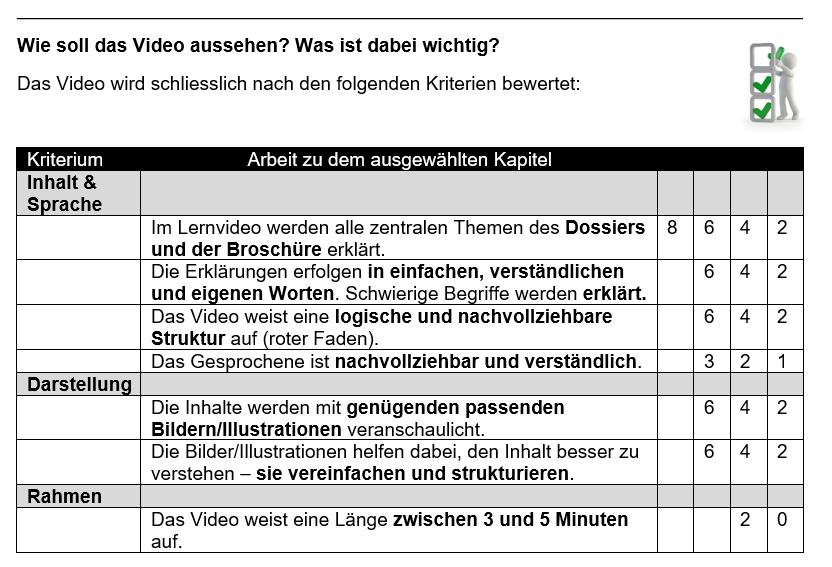 lernfilm geschichte projektschule sek eins h246fe