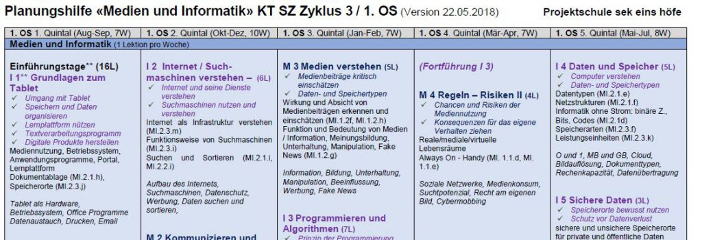 projektschule sek eins h246fe projektschule sek eins h246fe